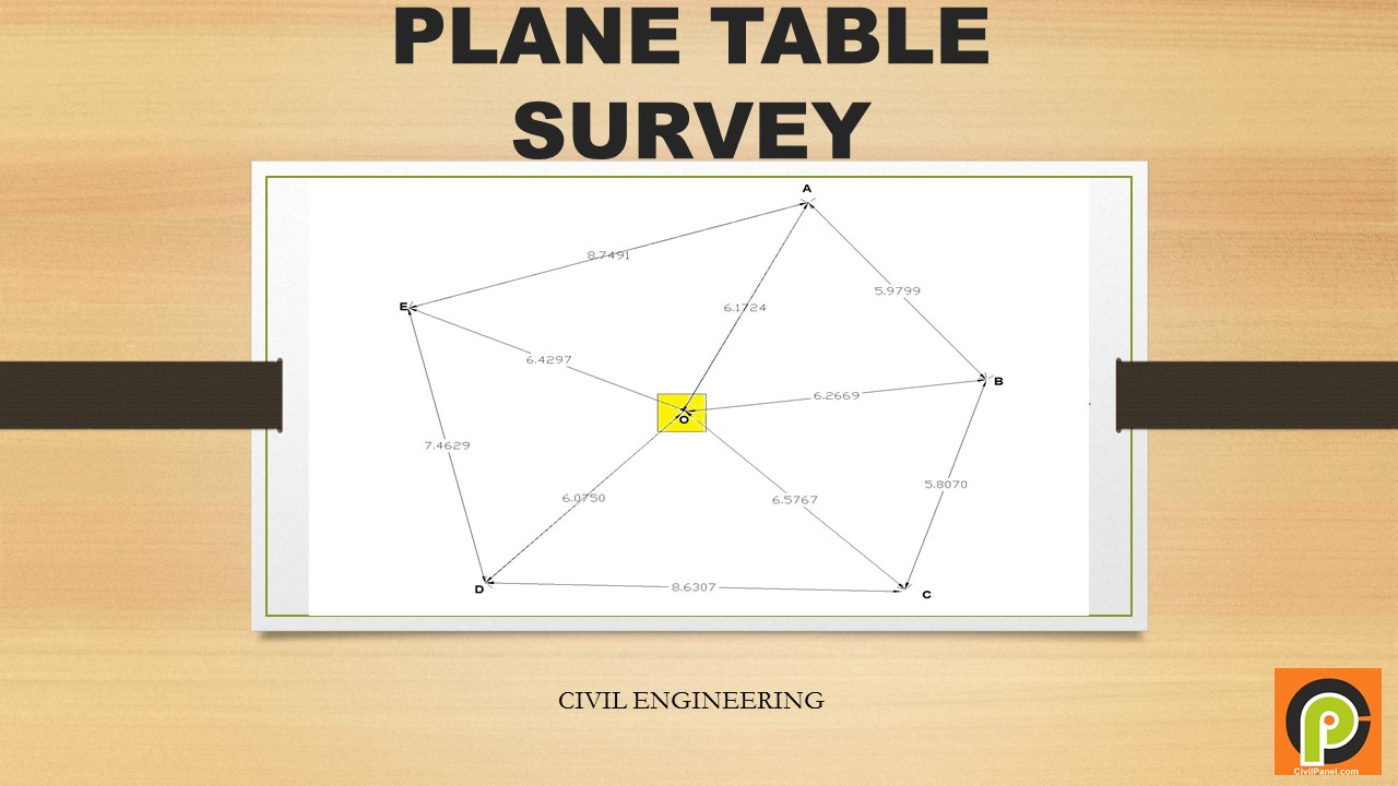 Plane Table Surveying on Civil Engineering site