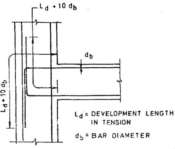 bar bending schedule of beam